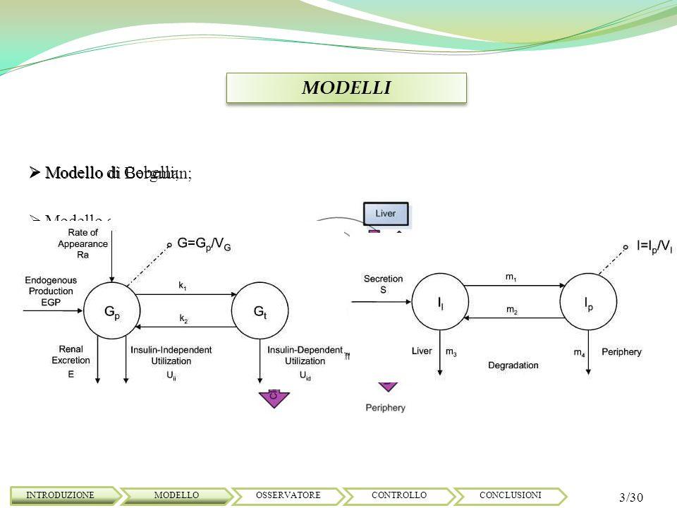 MODELLO DI BERGMAN E' composto da un' equazione cinetica per ogni compartiento. where : G(t) = Concetrazione di glucosio nel sangue [ mg/dL ];